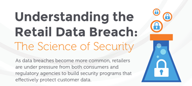 Retail Data Breach